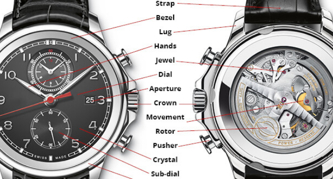 diagram of watch parts