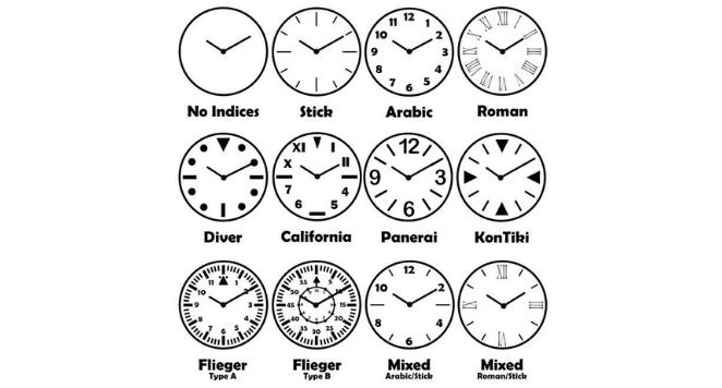Various watch dials